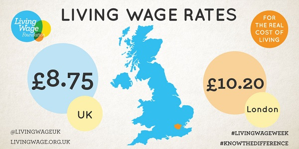 New Real Living Wage rates