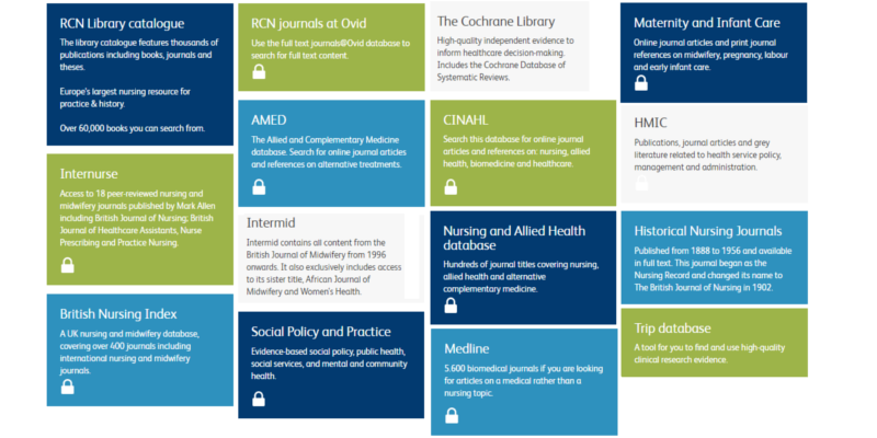 The RCN Library Collections Page