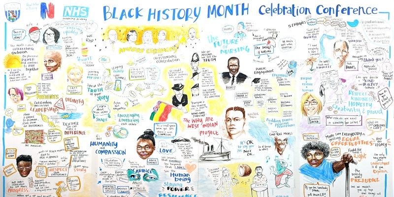 Black History Month conference mural