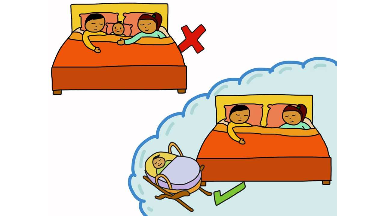 two images with parents sleeping with a baby crossed out, and parents sleeping separately ticked green