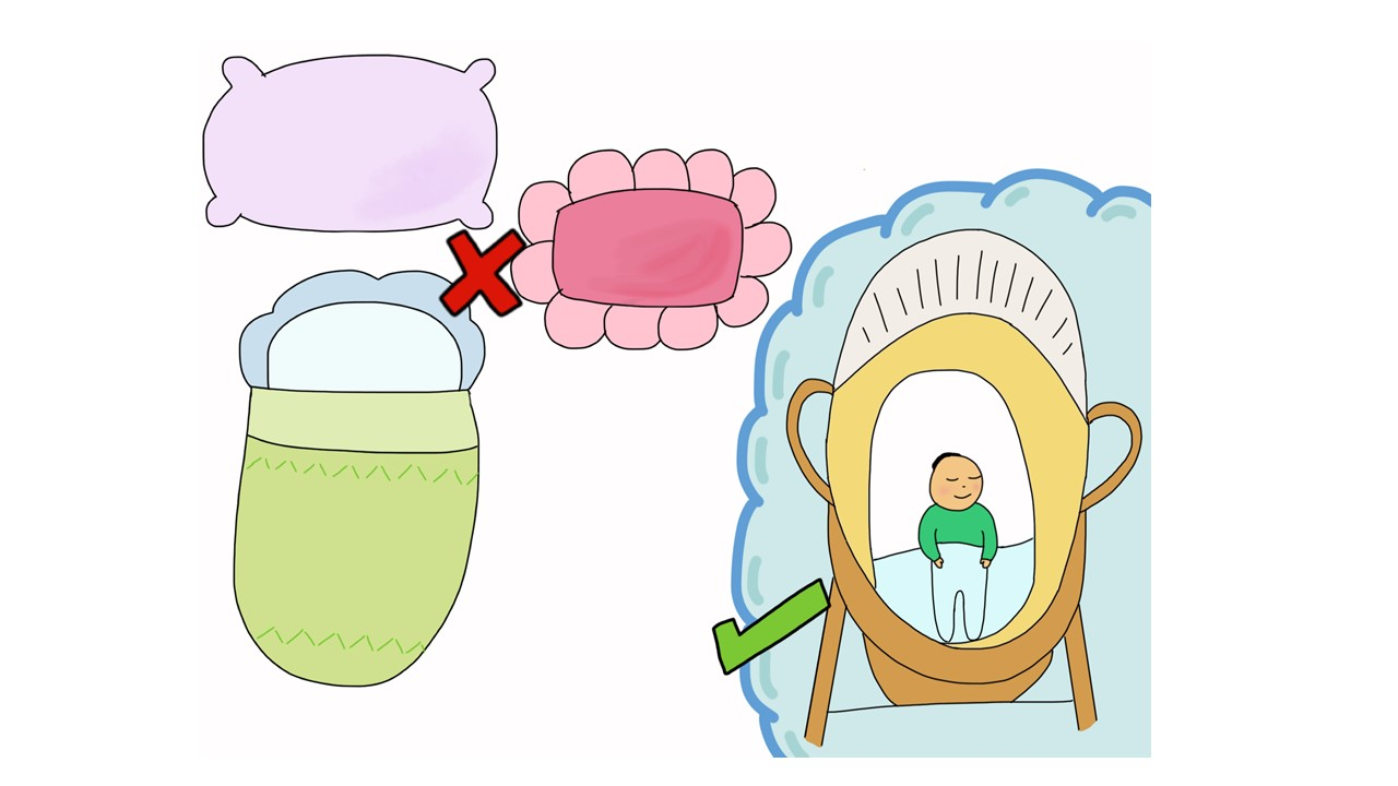 illustration showing crossed out pillows as opposed to an infant laying flat in a cot